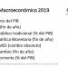 ¿Por qué México crecerá menos en 2019?